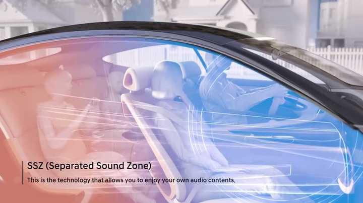 Sistema de campos acústicos independientes en el auto