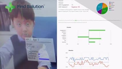 Video: El software, 4 Little Trees, fue creado por la startup Find Solution AI