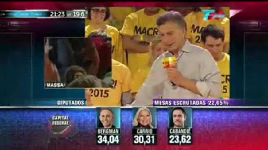 Mauricio Macri se lanzó como candidato presidencial. (Fuente: TN)