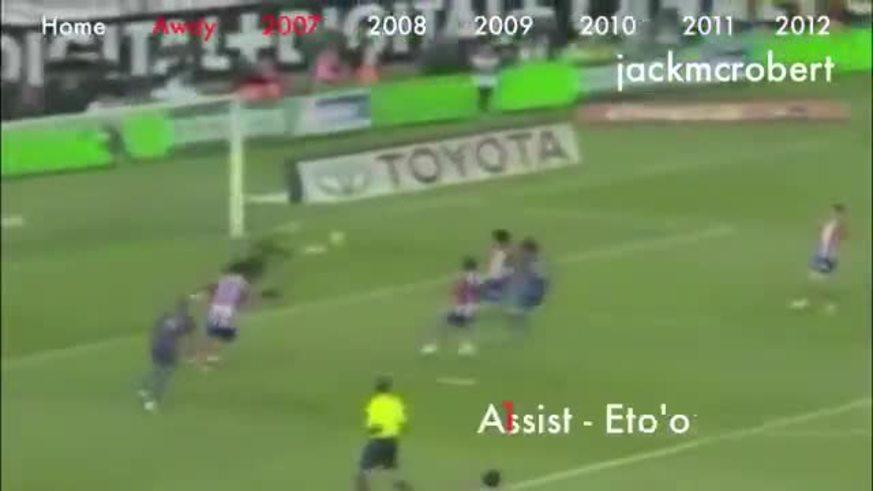 17 de los 18 goles de Messi al Atlético.
