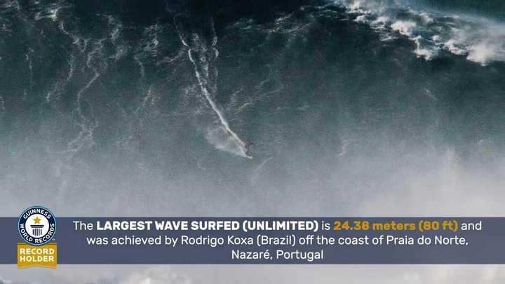 La impresionante ola de 24,38 metros surfeada por el brasileño Koxa