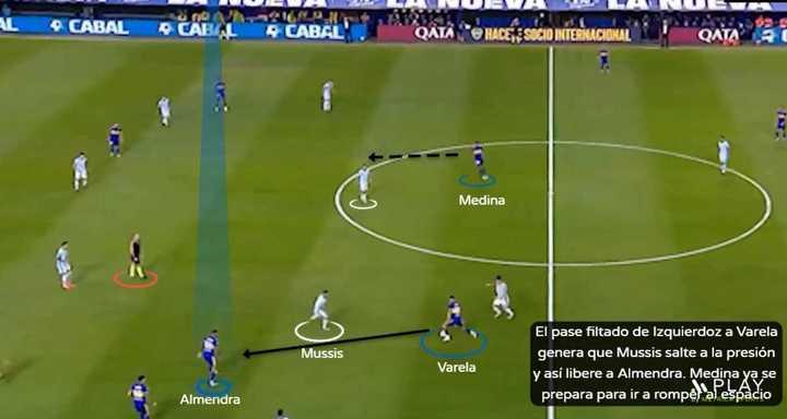 El videoanálisis del 1-0 de Boca a Atlético Tucumán