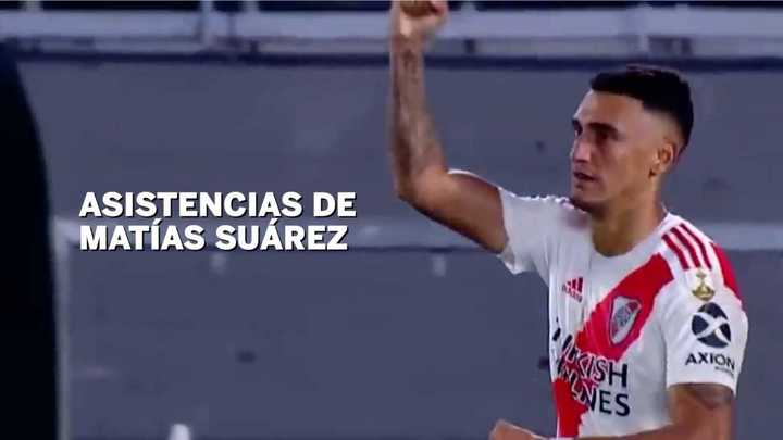 Asistencias de Matías Suárez