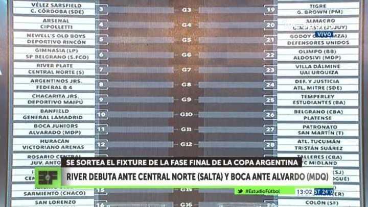 ¿Quién es el rival de cada grande en la Copa Argentina?