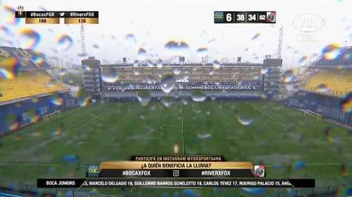 La lluvia es intensa en Buenos Aires