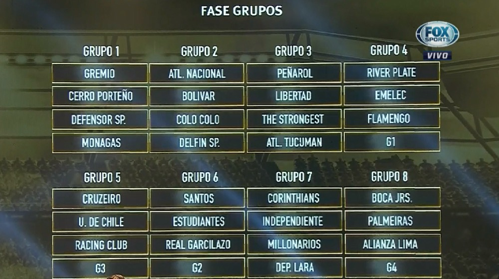 Así quedaron los grupos de la Copa Libertadores 2018