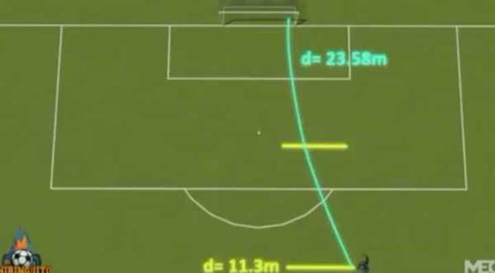 ¿El gol de Messi debió anularse?