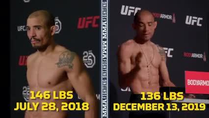 José Aldo y su tremendo corte de peso para UFC 245