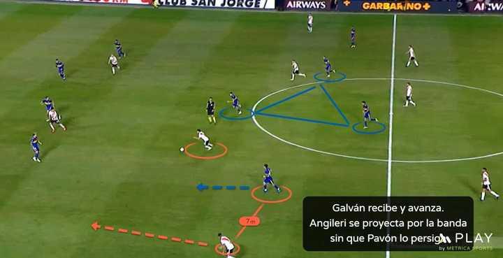 El videoanálisis del gol de River a Boca