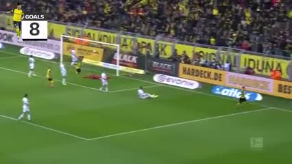 Los goles de Jadon Sancho en Borussia Dortmund.    video: Bundesliga YouTube