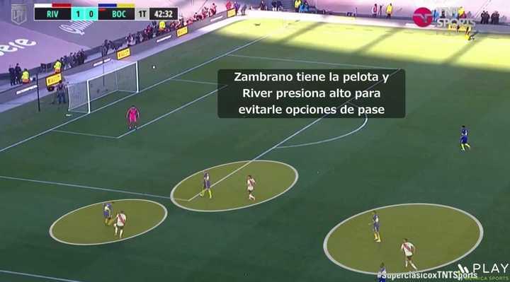 El videoanálisis del segundo gol de River a Boca