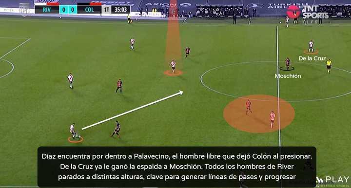 El videoanálisis del primer gol de River a Colón