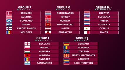 Así quedaron los grupos de las Eliminatorias de Europa para Qatar 2022