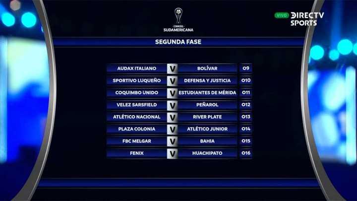 Sudamericana 2020: éstos son los cruces de los equipos argentinos